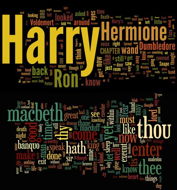 Harry Potter and Macbeth Wordle